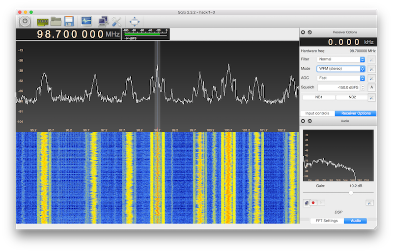 GQRX Working with HackRF